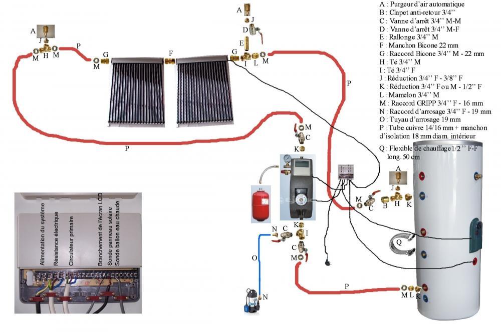 Sch ma d 39 installation conseils for Diametre interieur per