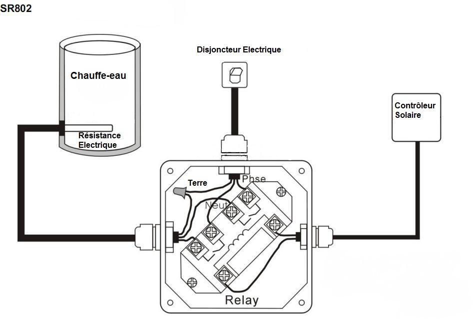 relais thermoplongeur sr802